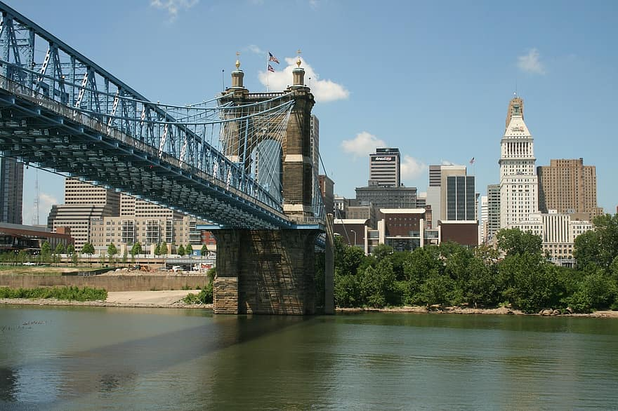 View of Cincinatti from the bridge over the river